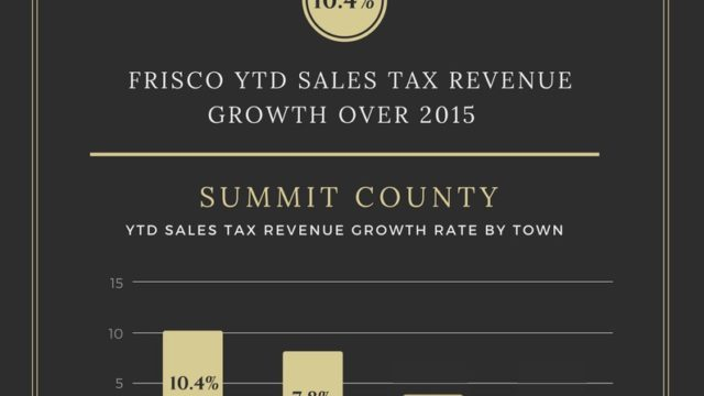 frisco sales tax revenue